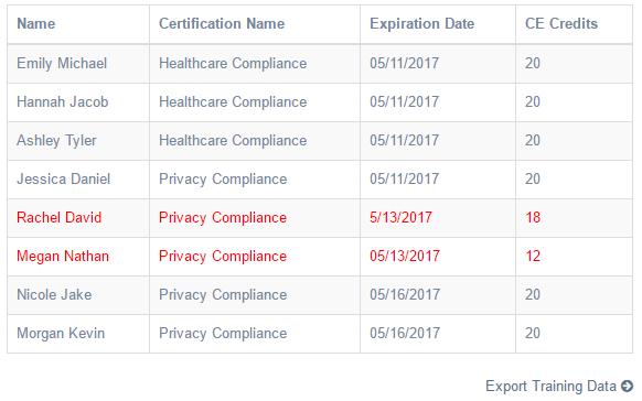 CertificationsDue