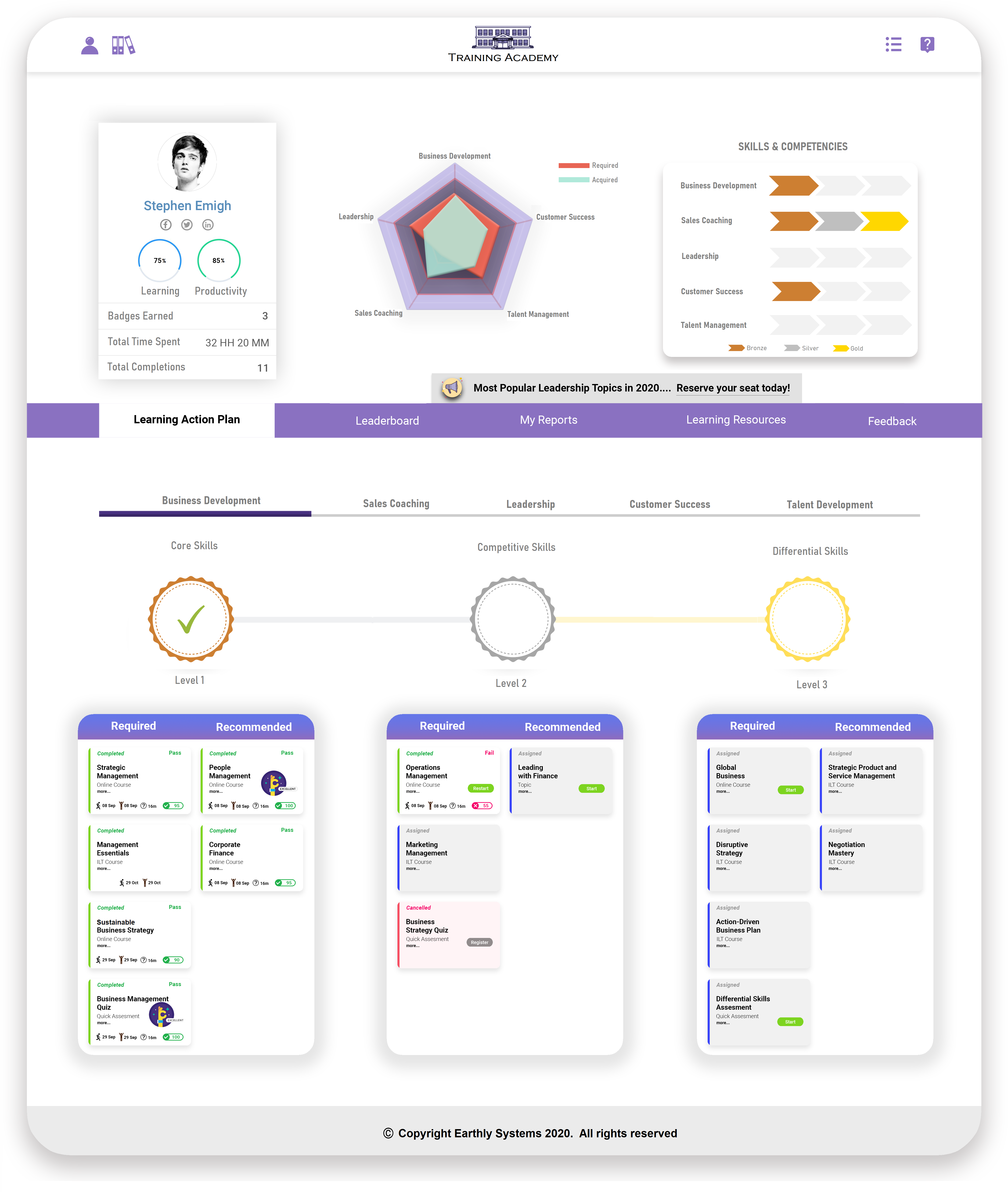 sales learning dashboard
